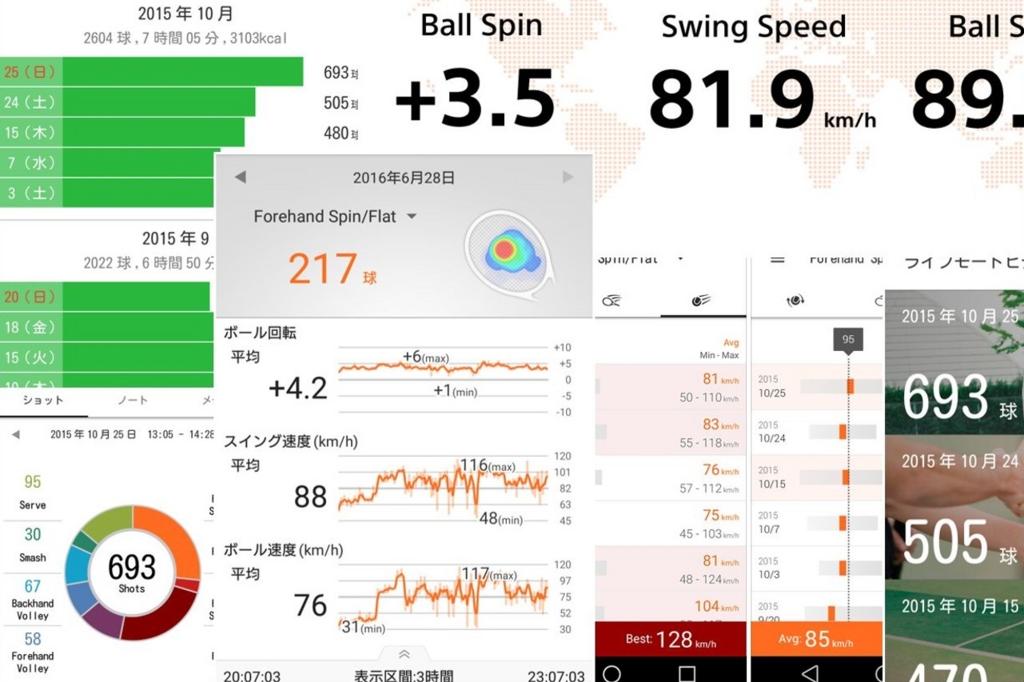 スマートテニスセンサーでデータを計測