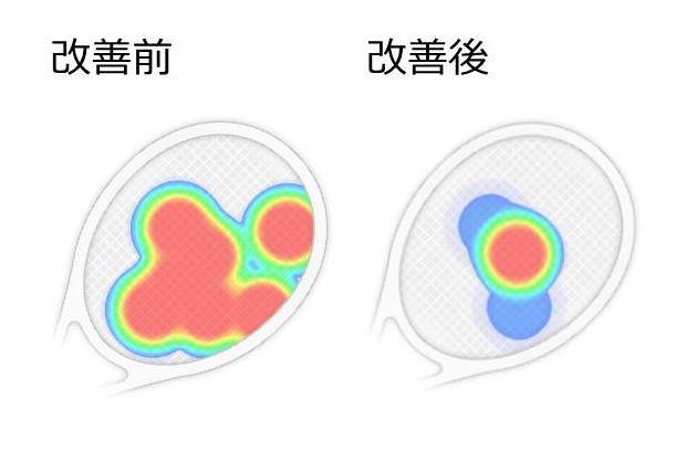 スピードボールが来ると体重が後ろに残って打ってしまうフォームからドリル実践Before→After(スイートスポット)