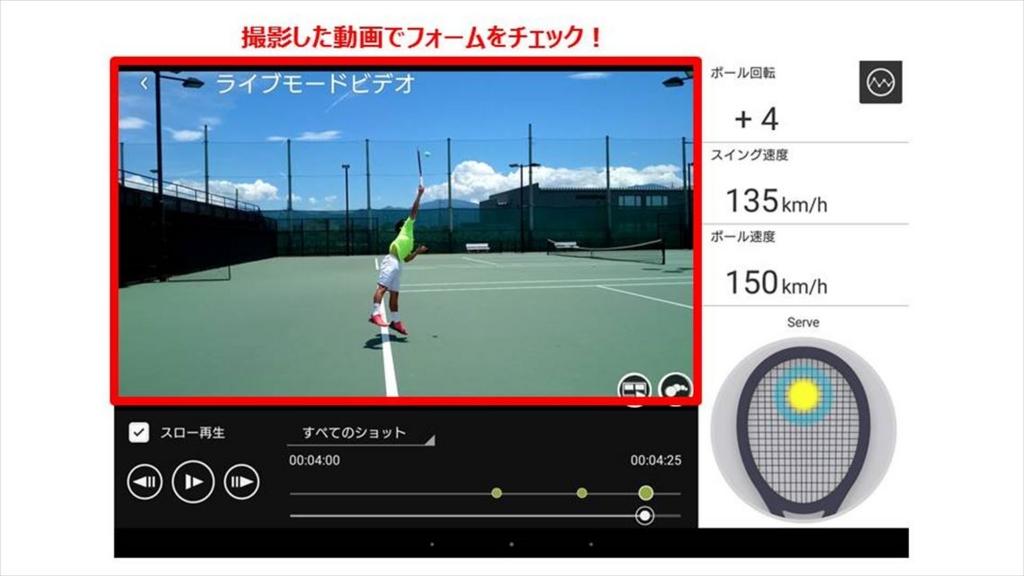 スマートテニスセンサーでサーブのフォームをチェック