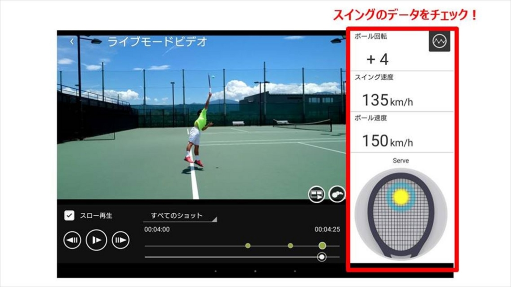 サーブのスイング結果をスマートテニスセンサーのデータでチェック