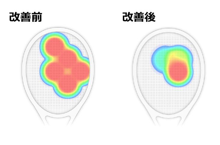 ドリル実践before→afterのインパクト位置