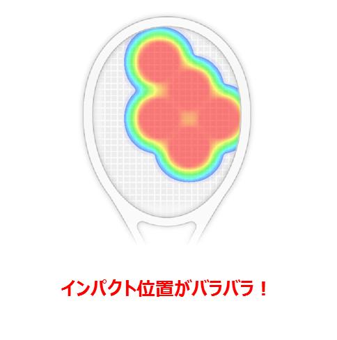 トスアップが安定しない方のスマートテニスセンサーでチェックしたインパクト位置