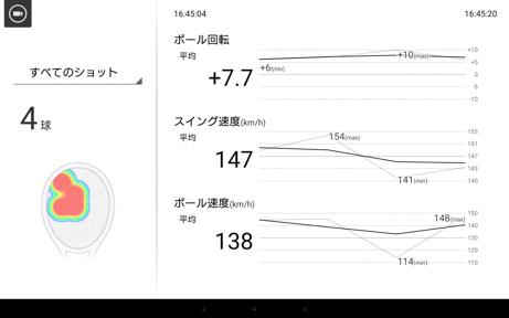 スマートテニスセンサーを使った本村剛一プロの練習