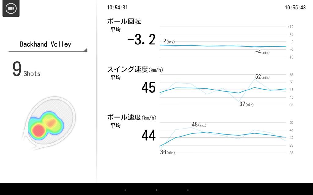 松井俊英選手の「ネットプレー特訓『突き上げ』ドリル」のデータ