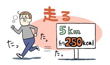 5km走ると消費カロリーは約250kcal