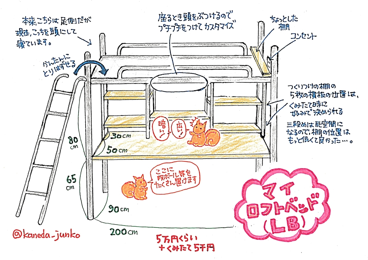 f:id:kaneda_bl:20190319213603j:plain