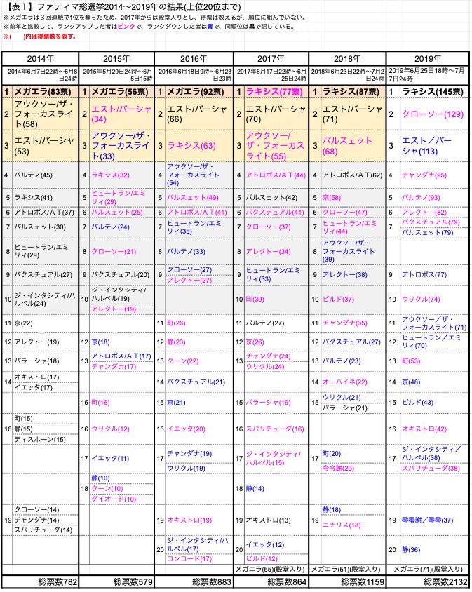 f:id:kaneda_bl:20200831133820p:plain