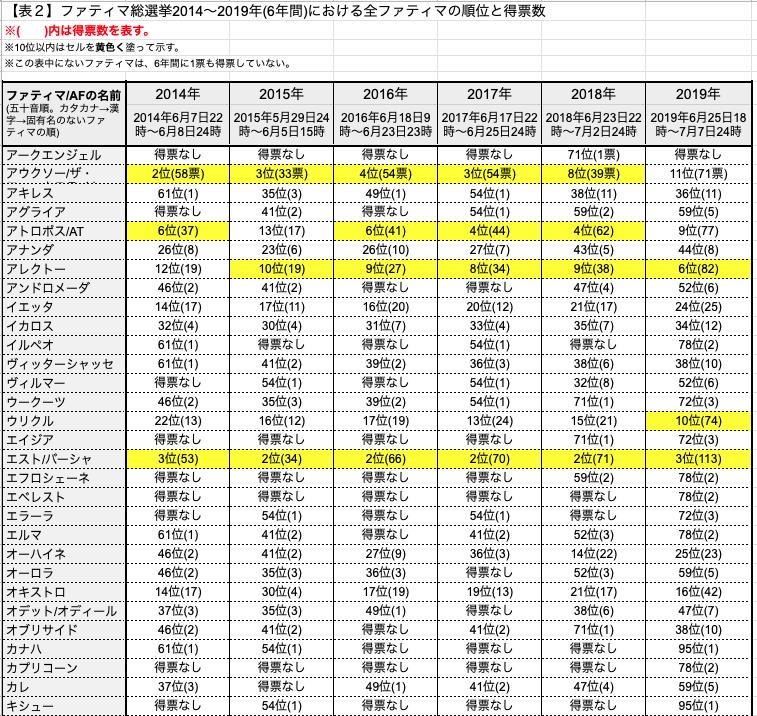 f:id:kaneda_bl:20200831134157p:plain