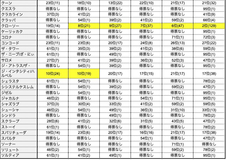 f:id:kaneda_bl:20200831134221p:plain