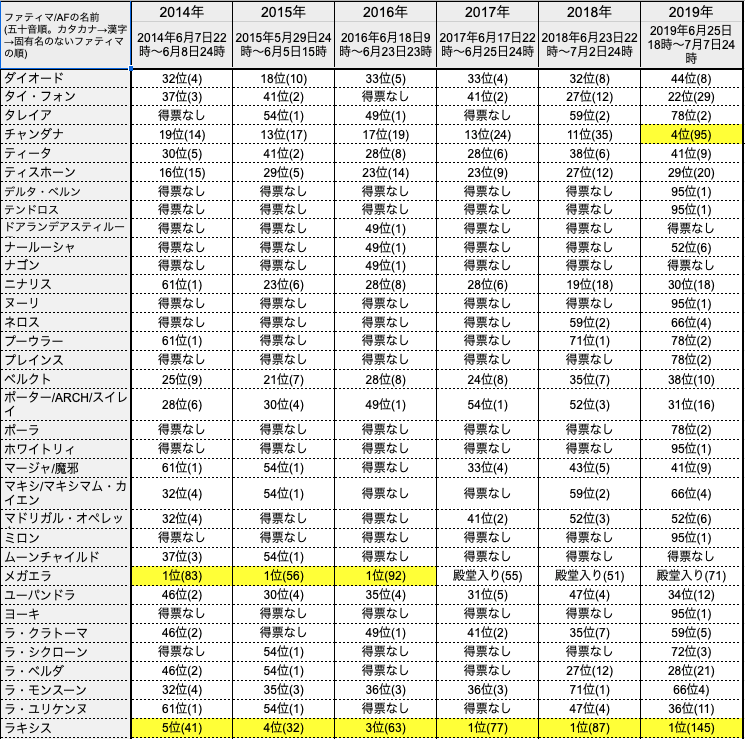 f:id:kaneda_bl:20200831134237p:plain