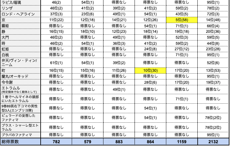 f:id:kaneda_bl:20200831134255p:plain