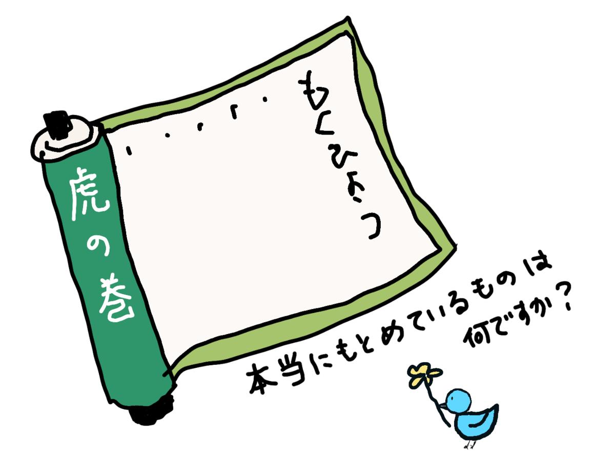 f:id:kaneido:20210515235553p:plain