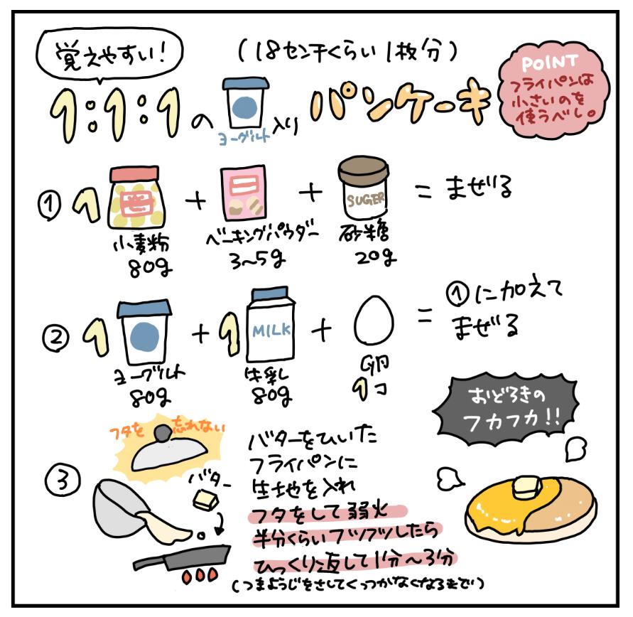 f:id:kanemotonomukuu:20161120120821j:plain