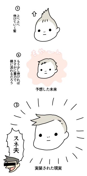 f:id:kanemotonomukuu:20170120225957j:plain