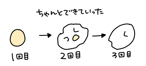 f:id:kanemotonomukuu:20170224154455j:plain