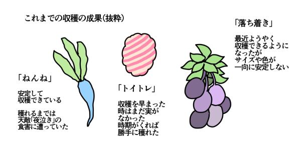 f:id:kanemotonomukuu:20170926171725j:plain
