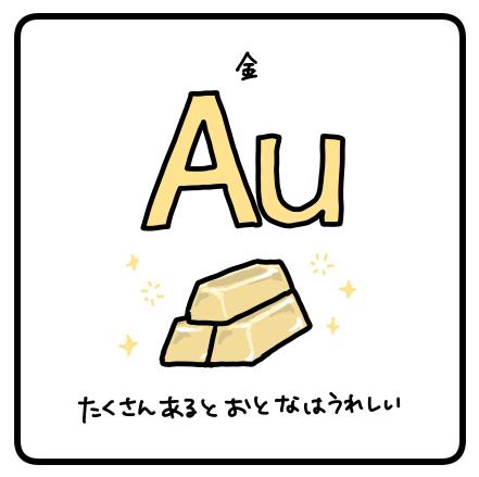 f:id:kanemotonomukuu:20171001160925j:plain