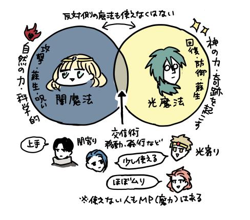 f:id:kanemotonomukuu:20171107211823j:plain