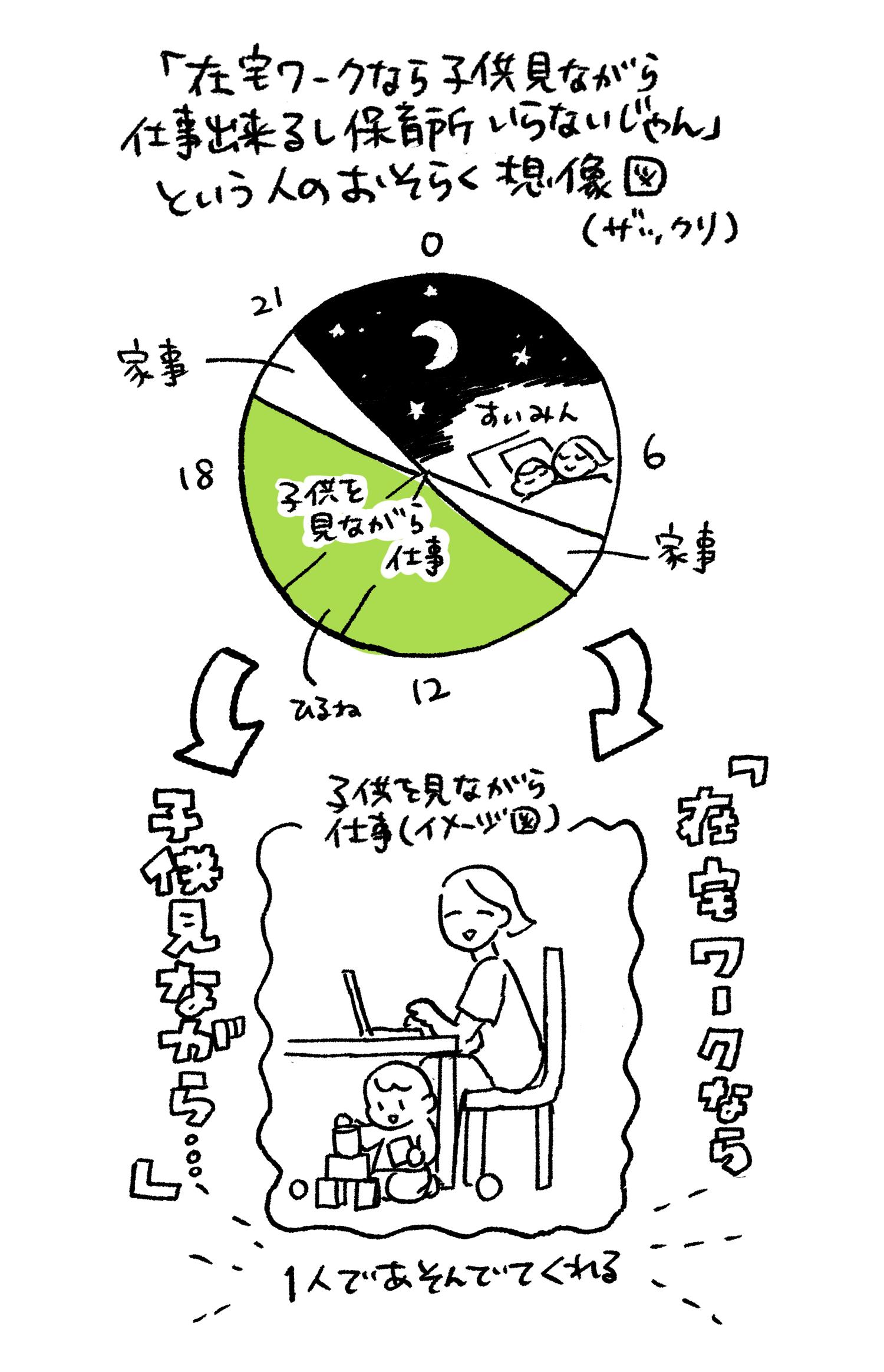 f:id:kanemotonomukuu:20181205174340j:plain