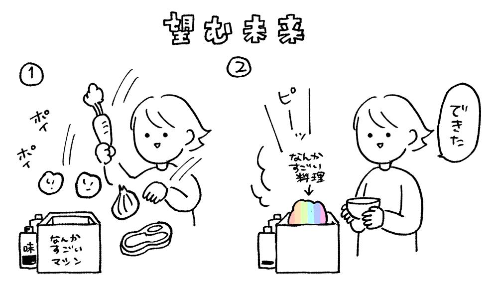 f:id:kanemotonomukuu:20181216124918j:plain