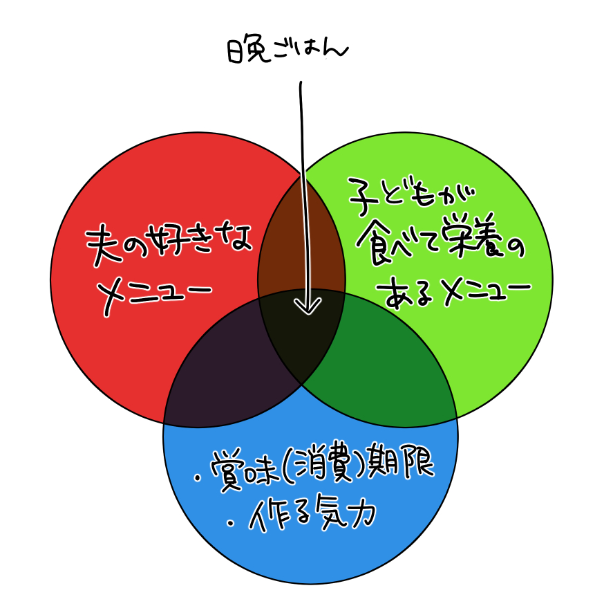 f:id:kanemotonomukuu:20200420195819j:plain