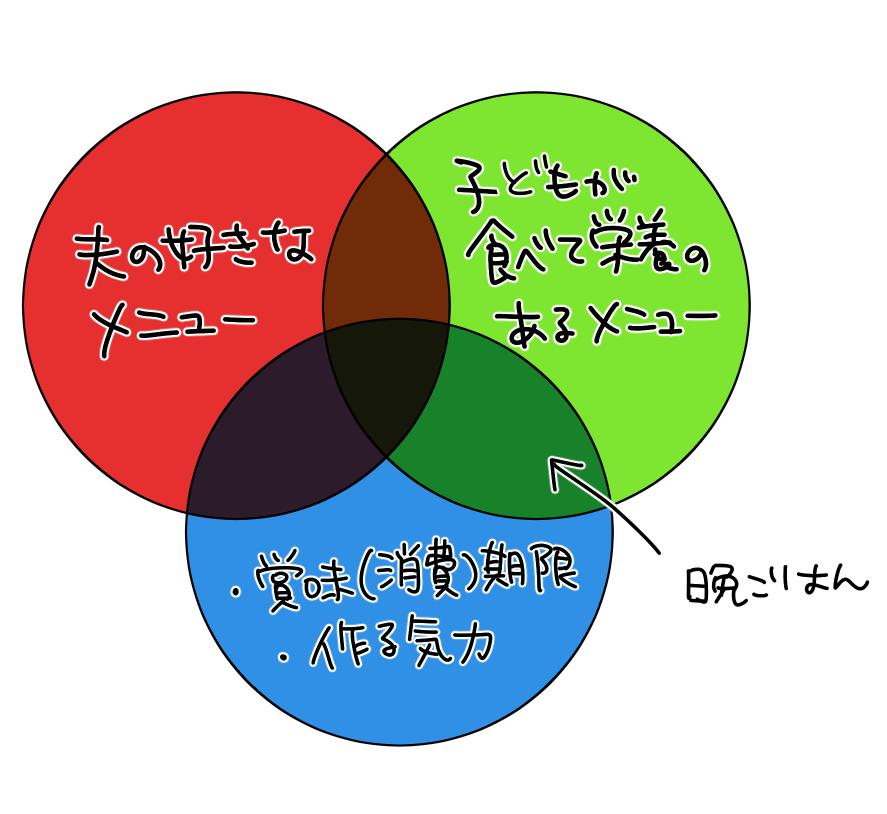 f:id:kanemotonomukuu:20200420195947j:plain