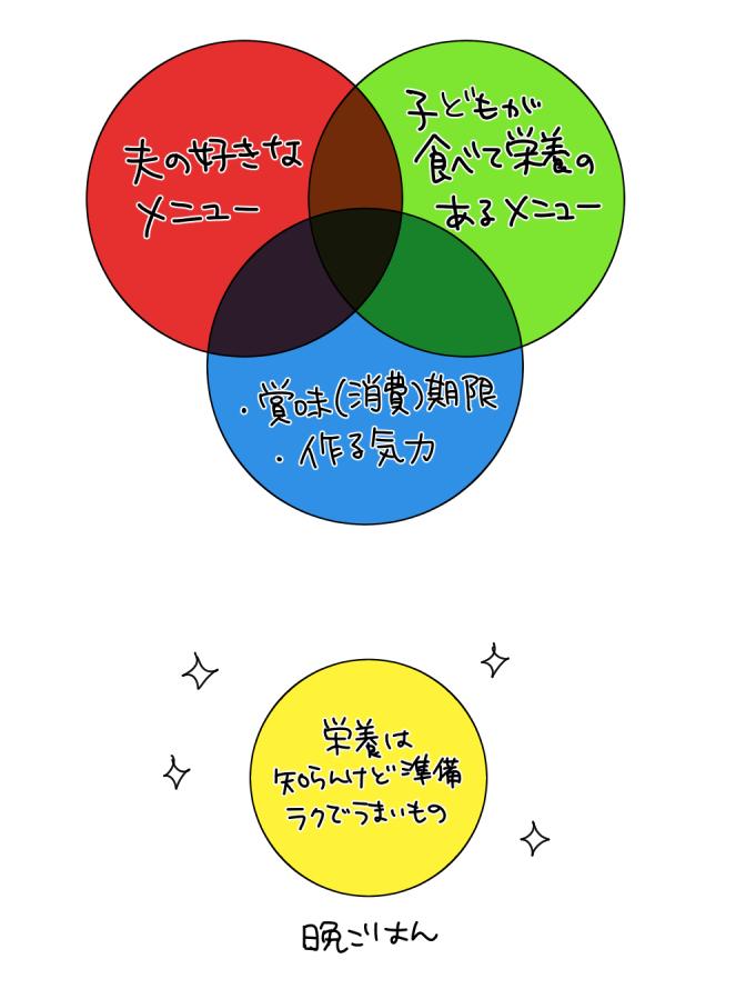 f:id:kanemotonomukuu:20200420200135j:plain
