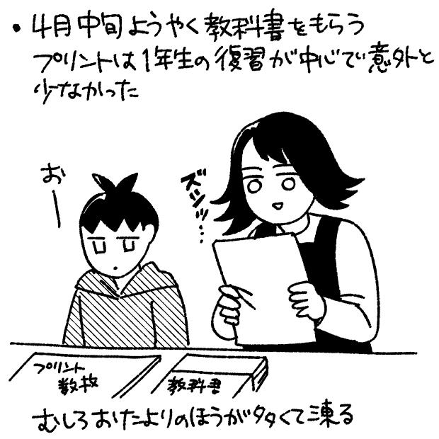 f:id:kanemotonomukuu:20200428220331j:plain