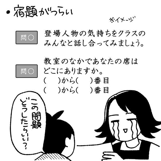 f:id:kanemotonomukuu:20200428220650j:plain