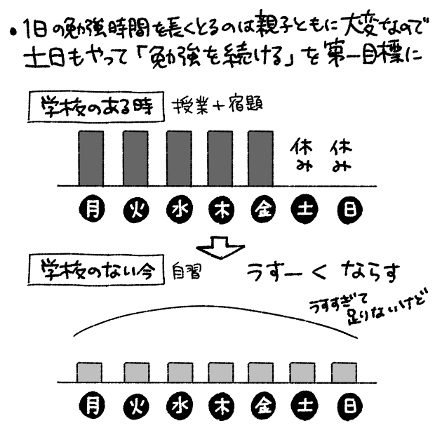 f:id:kanemotonomukuu:20200428221357j:plain