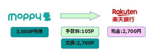 f:id:kanenoko:20190527211020p:plain