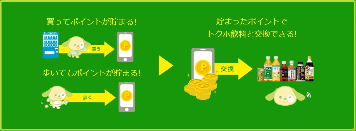 f:id:kanenoko:20190529082552p:plain