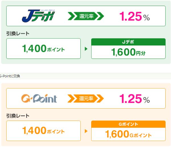 f:id:kanenoko:20190606171756p:plain