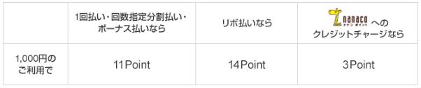 f:id:kanenoko:20190606173355p:plain