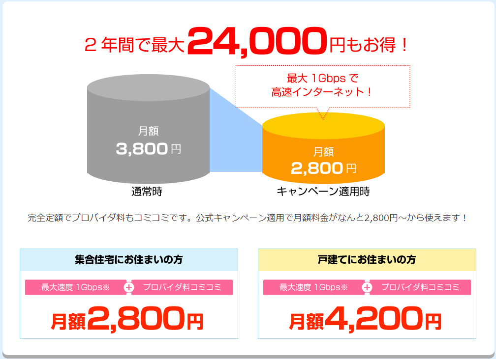 f:id:kanenoko:20190606233811p:plain