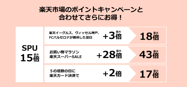 f:id:kanenoko:20190615163052p:plain
