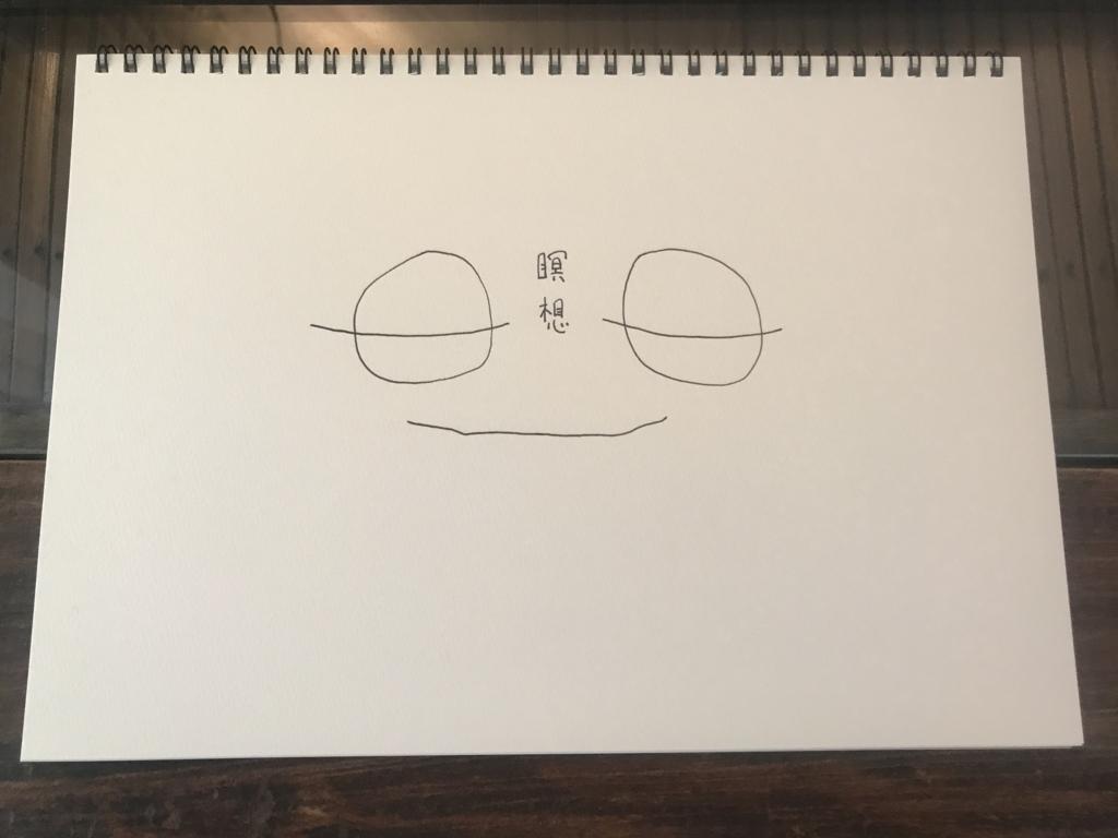 f:id:kanenotoshi:20180629164737j:plain