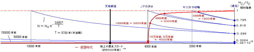 f:id:kani55:20160810142348j:plain