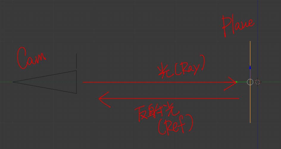 f:id:kanianthi:20160621201650j:plain