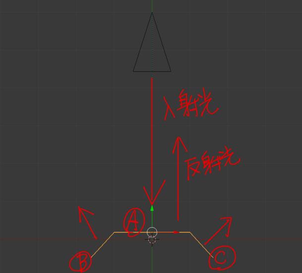 f:id:kanianthi:20160621203031j:plain