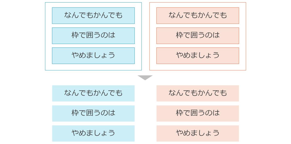 f:id:kanichan_robot:20210813142514p:plain