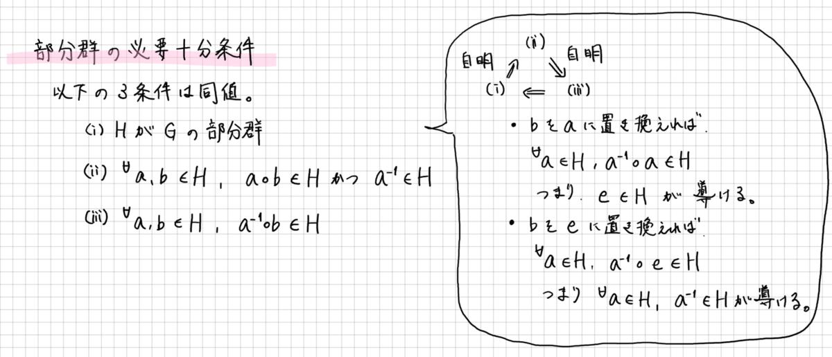 f:id:kanichan_robot:20210906101040p:plain
