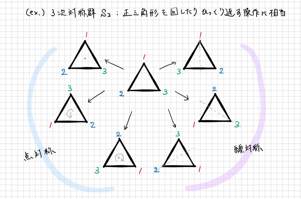 f:id:kanichan_robot:20210907153637p:plain