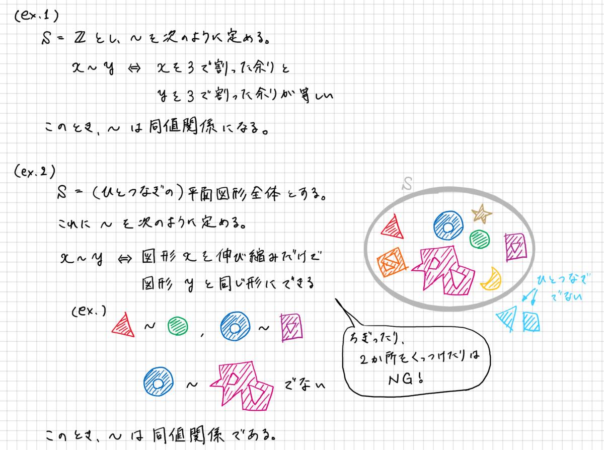 f:id:kanichan_robot:20210911184049p:plain