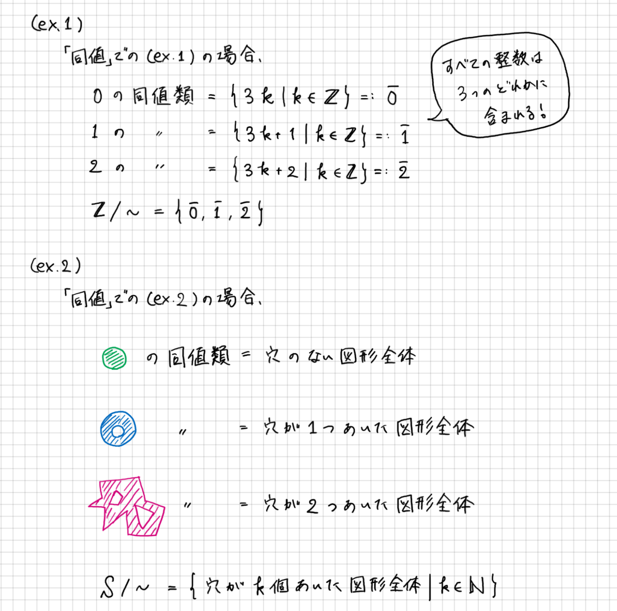 f:id:kanichan_robot:20210911184307p:plain