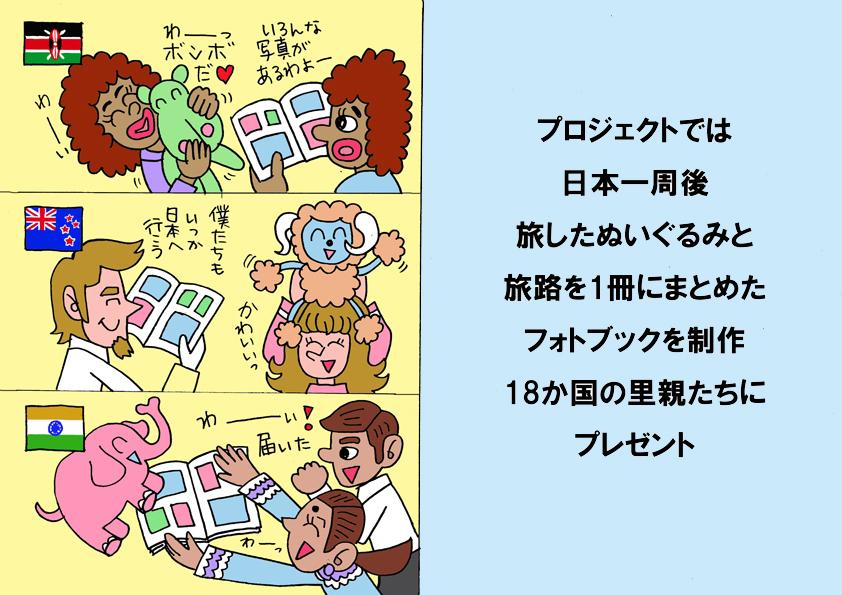 f:id:kanichifujiwara:20210715214516j:plain