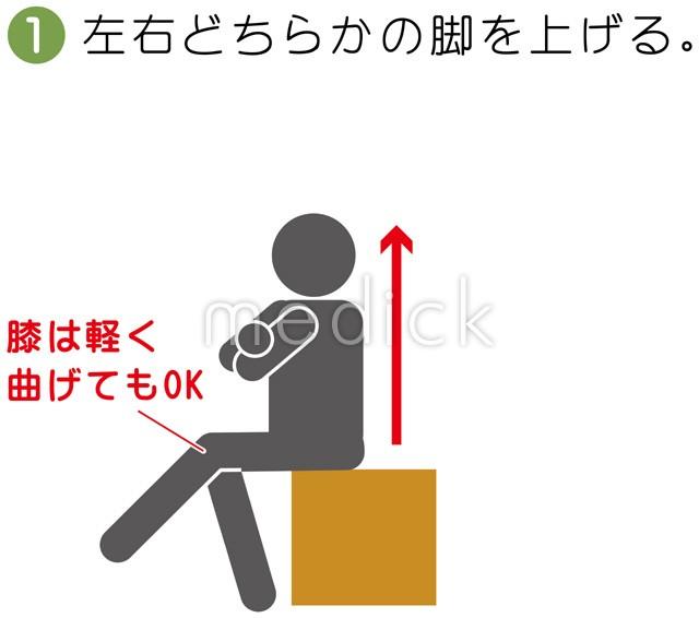 ロコモ度テスト|ロコモ チャレンジ!