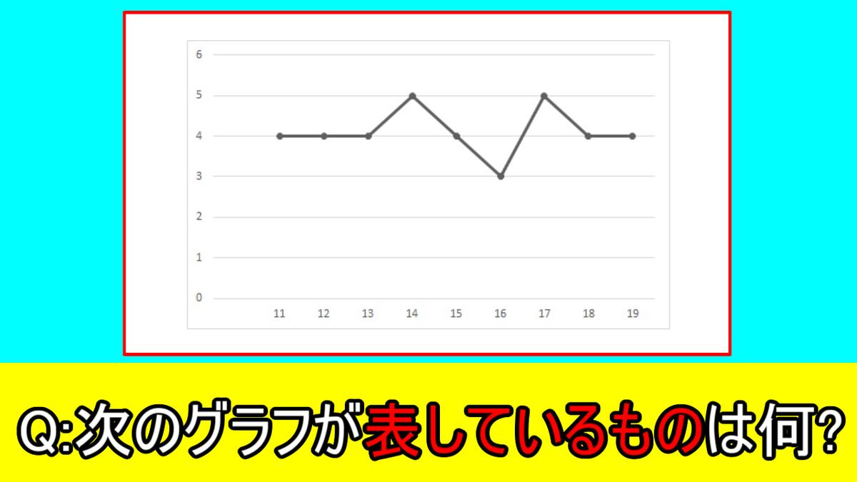 f:id:kanikama28:20210430182455p:plain