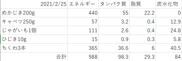 f:id:kanikani-jpn:20210225231229p:plain