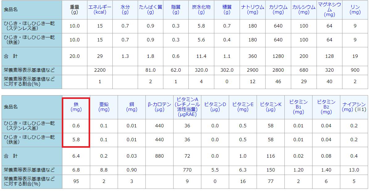 f:id:kanikani-jpn:20210225231639p:plain